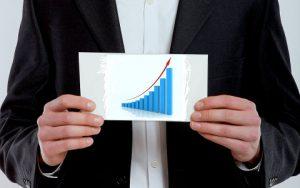 Performance Marketing mit SEO - SEA - SEM - Social Media - Affiliate - EMail
